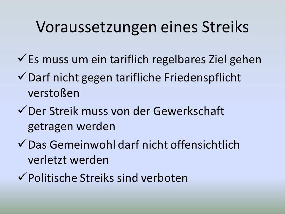 Voraussetzungen eines Streiks Es muss um ein tariflich regelbares Ziel gehen Darf nicht gegen tarifliche Friedenspflicht verstoßen Der Streik muss von der Gewerkschaft getragen werden Das Gemeinwohl darf nicht offensichtlich verletzt werden Politische Streiks sind verboten