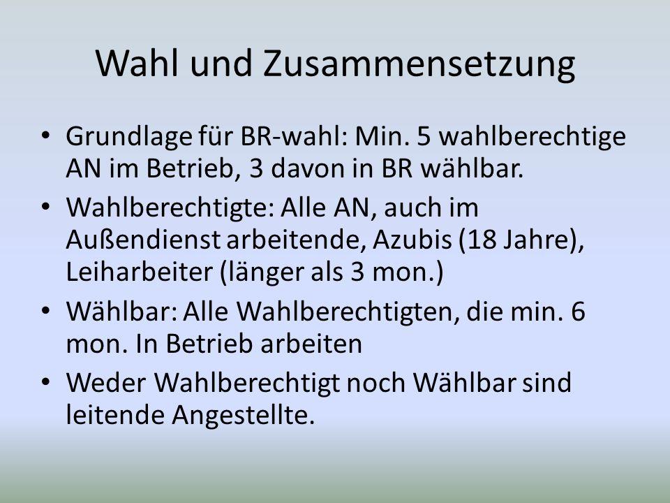 Wahl und Zusammensetzung Grundlage für BR-wahl: Min.