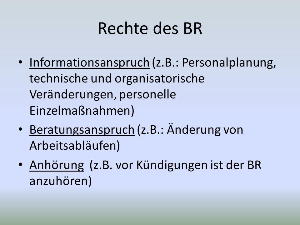 Rechte des BR Informationsanspruch (z.B.: Personalplanung, technische und organisatorische Veränderungen, personelle Einzelmaßnahmen) Beratungsanspruch (z.B.: Änderung von Arbeitsabläufen) Anhörung (z.B.