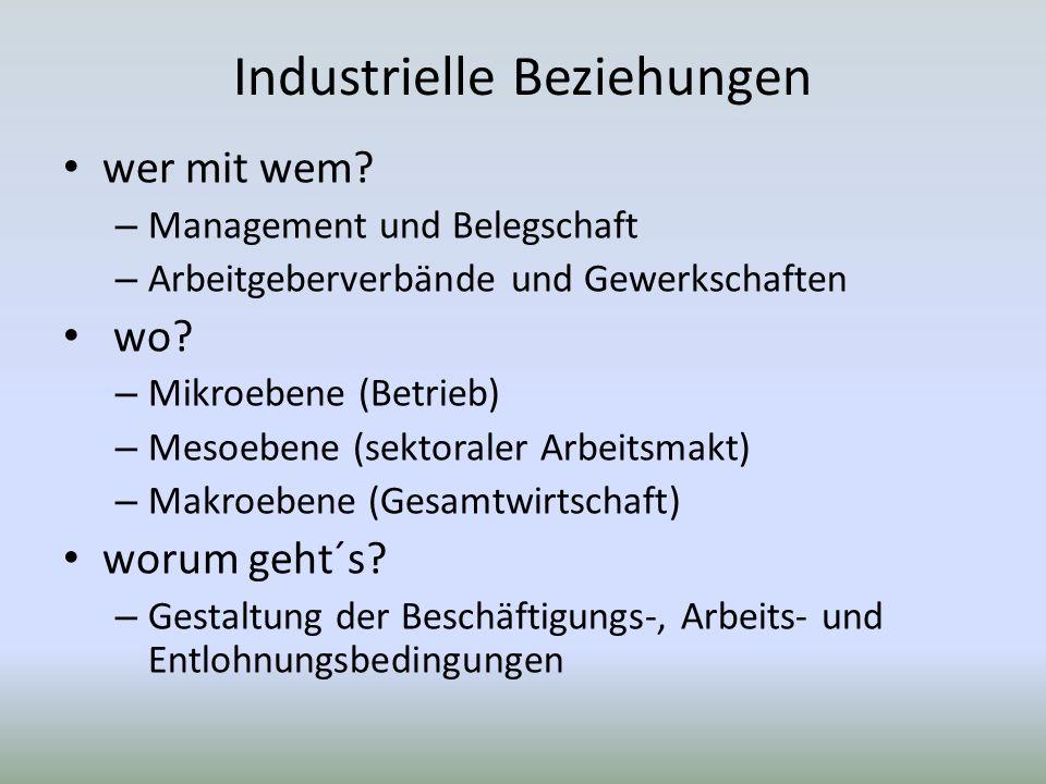 Industrielle Beziehungen wer mit wem.