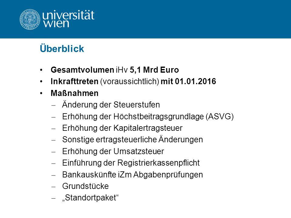 """Überblick Gesamtvolumen iHv 5,1 Mrd Euro Inkrafttreten (voraussichtlich) mit 01.01.2016 Maßnahmen  Änderung der Steuerstufen  Erhöhung der Höchstbeitragsgrundlage (ASVG)  Erhöhung der Kapitalertragsteuer  Sonstige ertragsteuerliche Änderungen  Erhöhung der Umsatzsteuer  Einführung der Registrierkassenpflicht  Bankauskünfte iZm Abgabenprüfungen  Grundstücke  """"Standortpaket"""