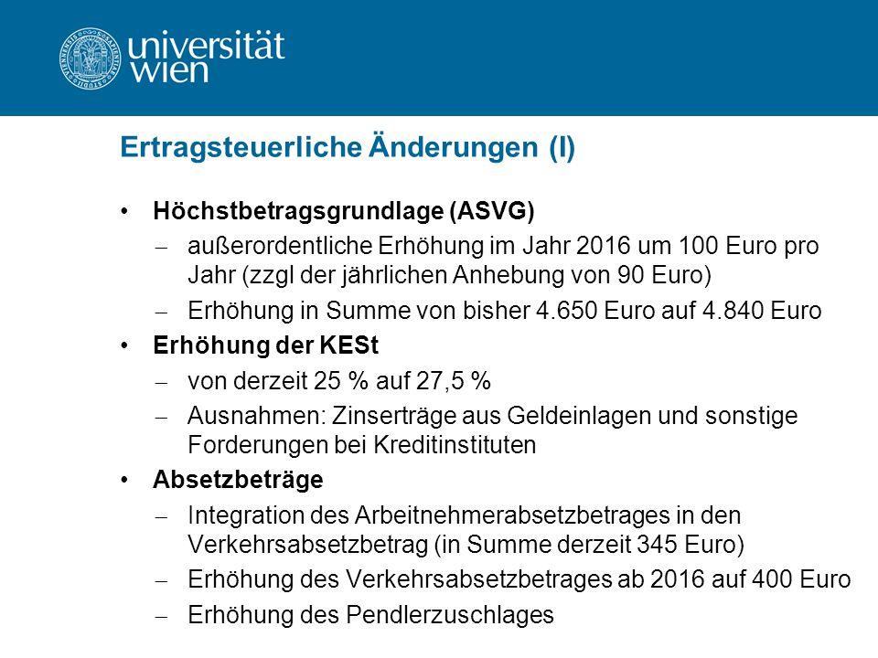 Ertragsteuerliche Änderungen (I) Höchstbetragsgrundlage (ASVG)  außerordentliche Erhöhung im Jahr 2016 um 100 Euro pro Jahr (zzgl der jährlichen Anhebung von 90 Euro)  Erhöhung in Summe von bisher 4.650 Euro auf 4.840 Euro Erhöhung der KESt  von derzeit 25 % auf 27,5 %  Ausnahmen: Zinserträge aus Geldeinlagen und sonstige Forderungen bei Kreditinstituten Absetzbeträge  Integration des Arbeitnehmerabsetzbetrages in den Verkehrsabsetzbetrag (in Summe derzeit 345 Euro)  Erhöhung des Verkehrsabsetzbetrages ab 2016 auf 400 Euro  Erhöhung des Pendlerzuschlages