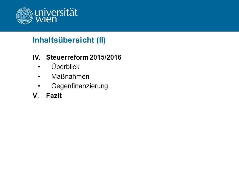 Inhaltsübersicht (II) IV.Steuerreform 2015/2016 Überblick Maßnahmen Gegenfinanzierung V.Fazit