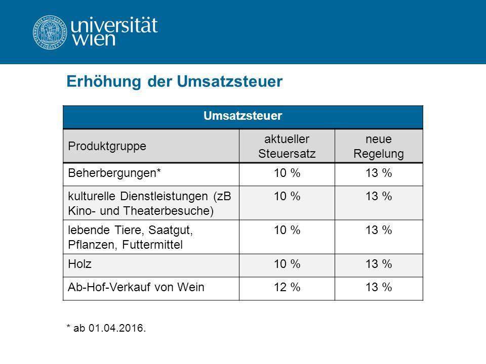 Erhöhung der Umsatzsteuer * ab 01.04.2016.