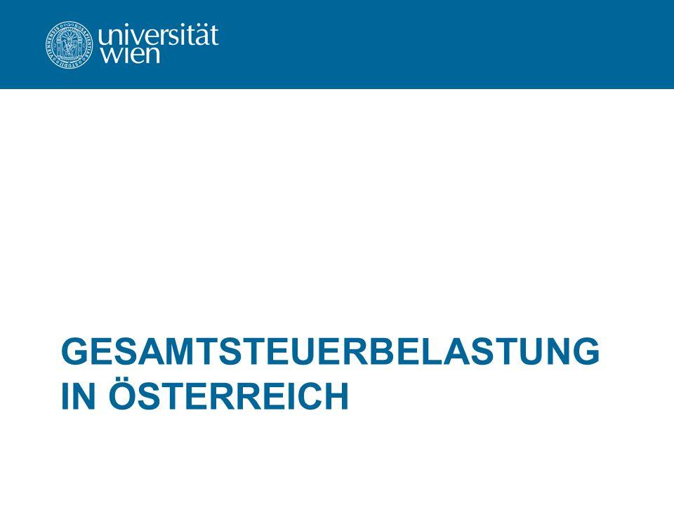 Durchschnittsbelastung nach der Steuerreform (III) Quelle: BDO Austria GmbH.
