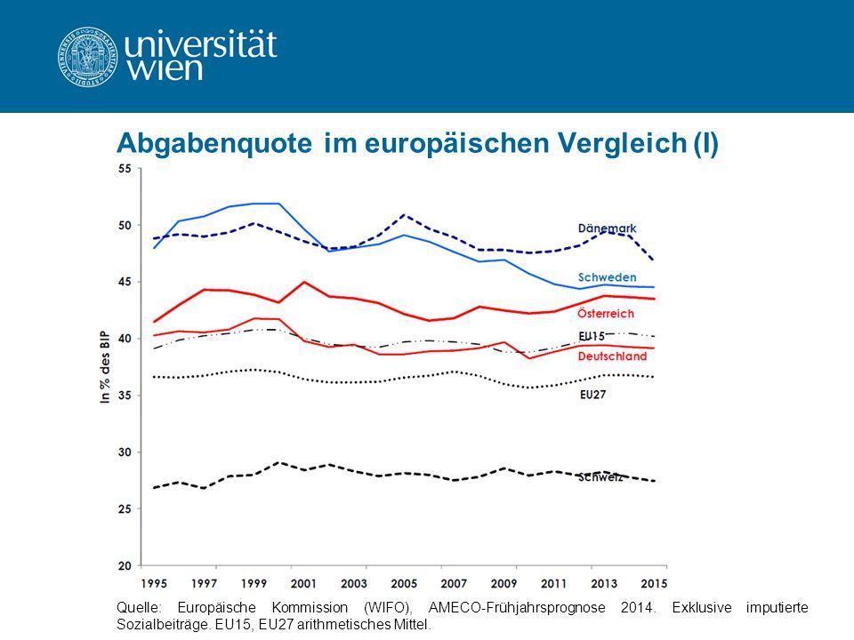 Abgabenquote im europäischen Vergleich (II) Grafik: Abgabenquoten 2015 (Prognose) im EU-Vergleich, Steuern und SV-Beiträge in % des BIP.