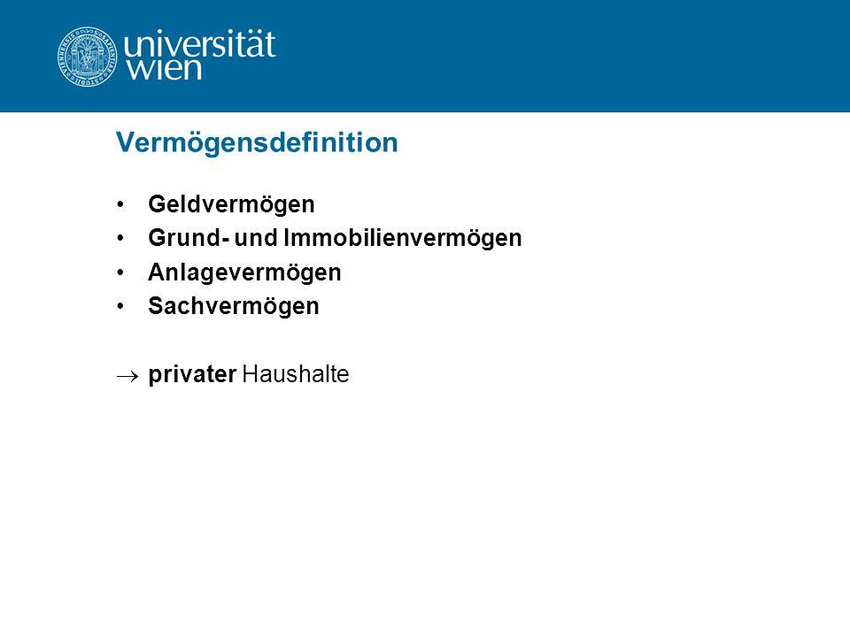 Household Finance and Consumption Survey (EZB) Quelle: HFCS, OECD (Agenda Austria).