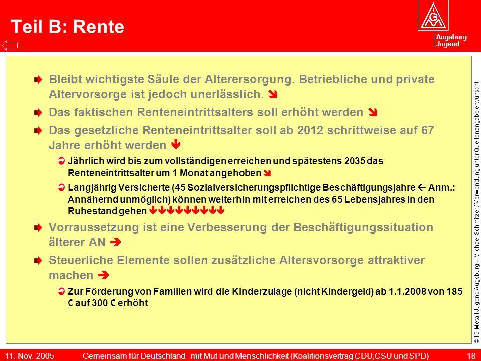 Augsburg Jugend 11. Nov.