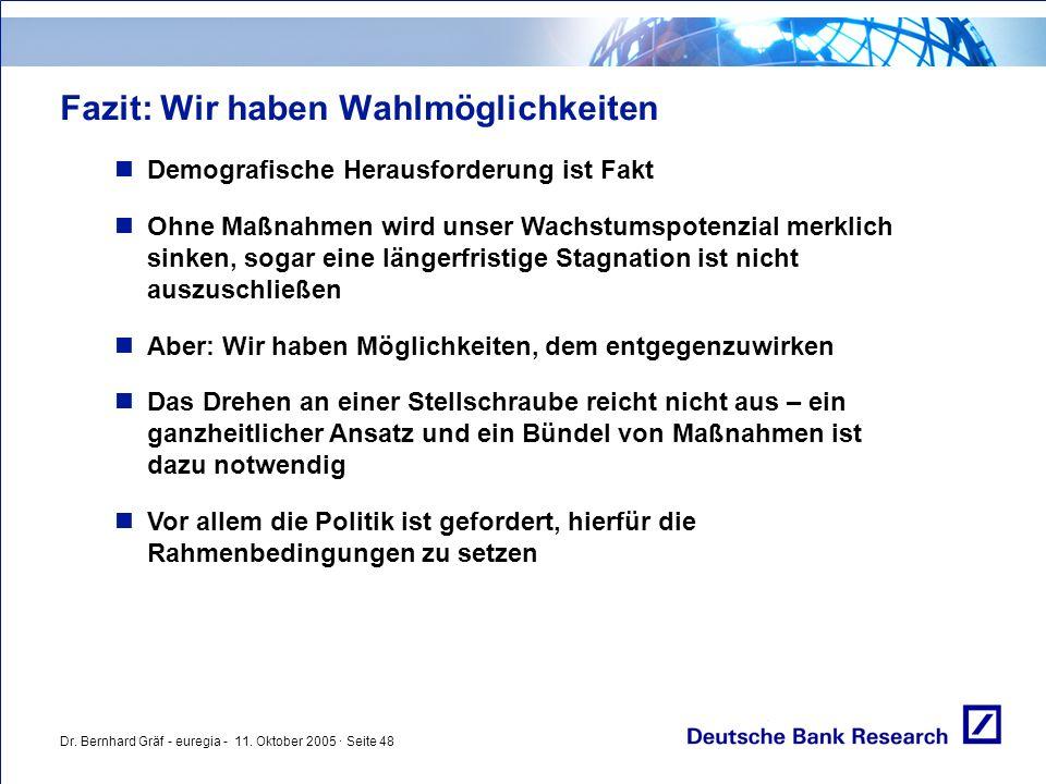 Dr. Bernhard Gräf - euregia - 11. Oktober 2005 · Seite 48 Fazit: Wir haben Wahlmöglichkeiten Demografische Herausforderung ist Fakt Ohne Maßnahmen wir