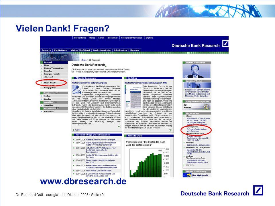 Dr. Bernhard Gräf - euregia - 11. Oktober 2005 · Seite 49 Vielen Dank! Fragen? www.dbresearch.de