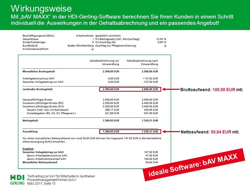 Produktmanagement Firmen (bAV) März 2011, Seite 13 Tarifvertrag zur bAV für Mitarbeiter in Apotheken Bruttoaufwand: 100,00 EUR mtl.