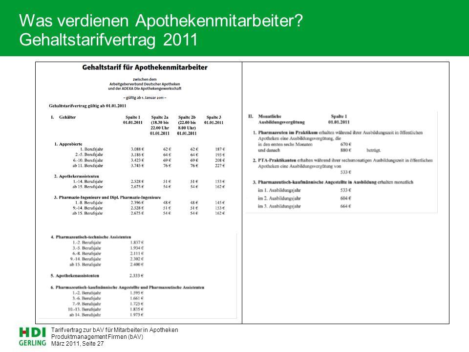 Produktmanagement Firmen (bAV) März 2011, Seite 27 Tarifvertrag zur bAV für Mitarbeiter in Apotheken Was verdienen Apothekenmitarbeiter.