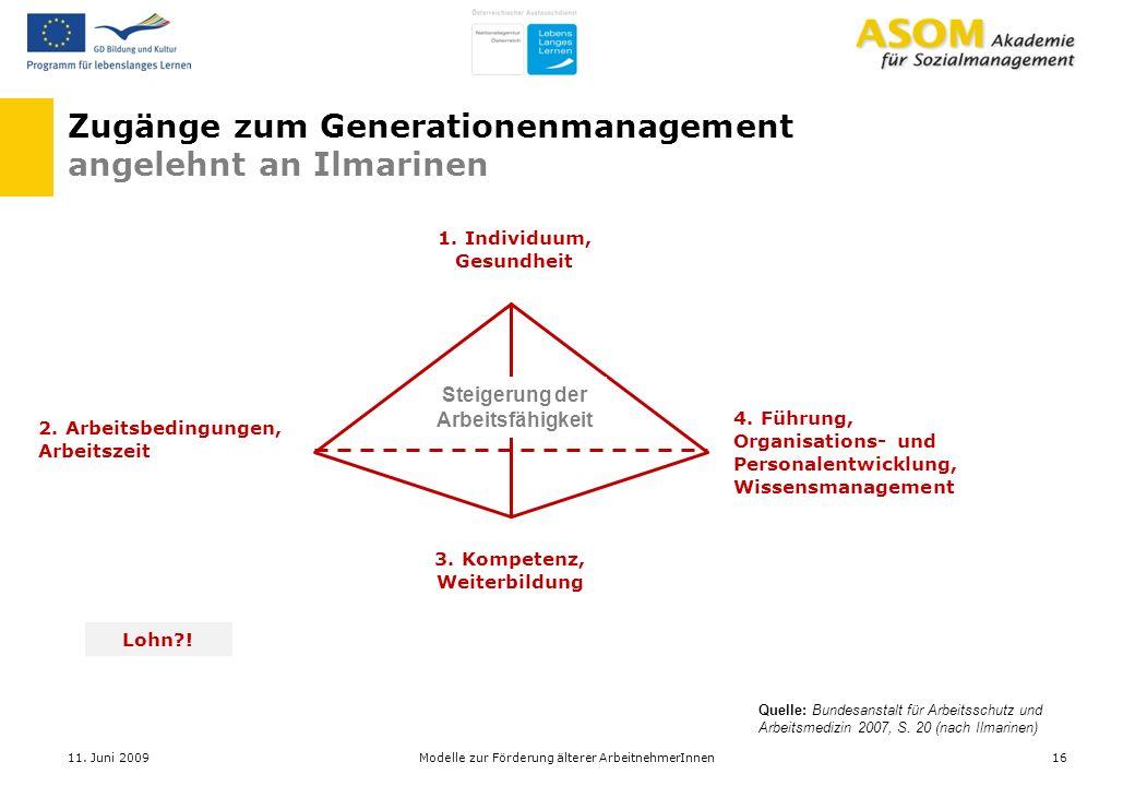 Zugänge zum Generationenmanagement angelehnt an Ilmarinen Quelle: Bundesanstalt für Arbeitsschutz und Arbeitsmedizin 2007, S. 20 (nach Ilmarinen) 2. A