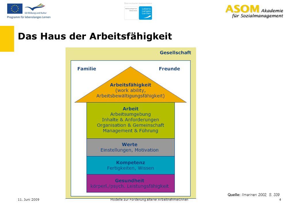 Das Haus der Arbeitsfähigkeit Quelle: llmarinen 2002, S. 339 11. Juni 20094Modelle zur Förderung älterer ArbeitnehmerInnen