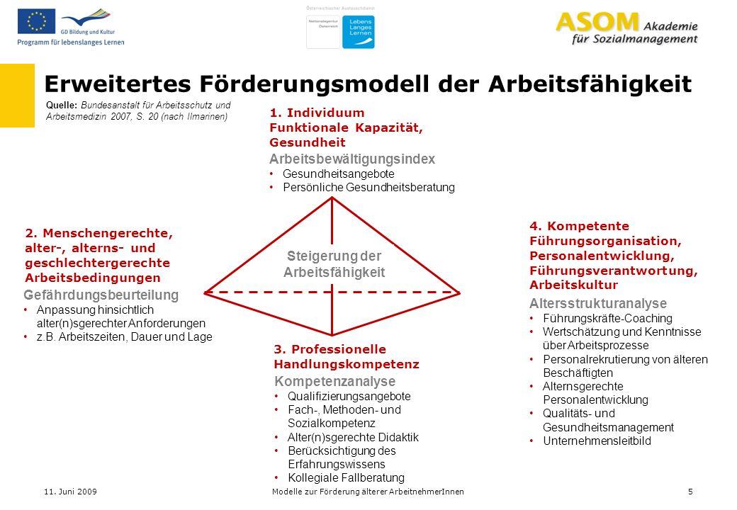 Erweitertes Förderungsmodell der Arbeitsfähigkeit Quelle: Bundesanstalt für Arbeitsschutz und Arbeitsmedizin 2007, S. 20 (nach Ilmarinen) 2. Menscheng