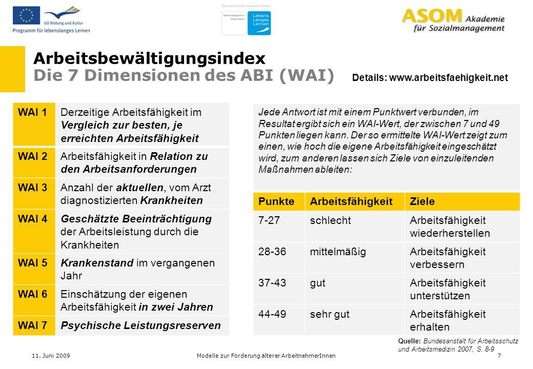 WAI 1Derzeitige Arbeitsfähigkeit im Vergleich zur besten, je erreichten Arbeitsfähigkeit WAI 2Arbeitsfähigkeit in Relation zu den Arbeitsanforderungen