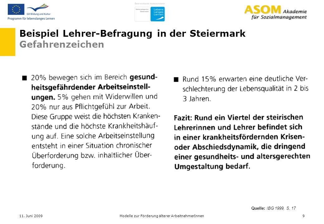 Beispiel Lehrer-Befragung in der Steiermark Gefahrenzeichen 11. Juni 20099Modelle zur Förderung älterer ArbeitnehmerInnen Quelle: IBG 1999, S. 17