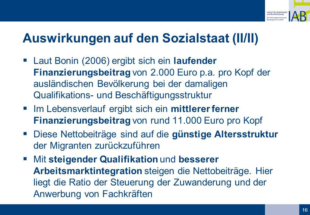 Auswirkungen auf den Sozialstaat (II/II)  Laut Bonin (2006) ergibt sich ein laufender Finanzierungsbeitrag von 2.000 Euro p.a. pro Kopf der ausländis