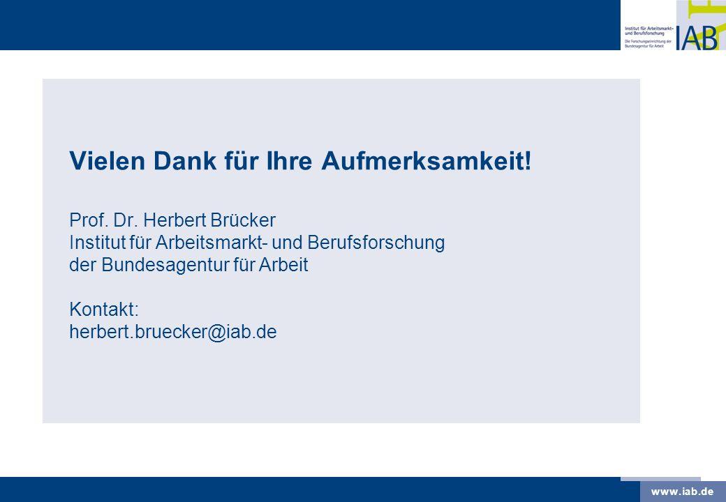 www.iab.de Prof. Dr. Herbert Brücker Institut für Arbeitsmarkt- und Berufsforschung der Bundesagentur für Arbeit Kontakt: herbert.bruecker@iab.de Viel