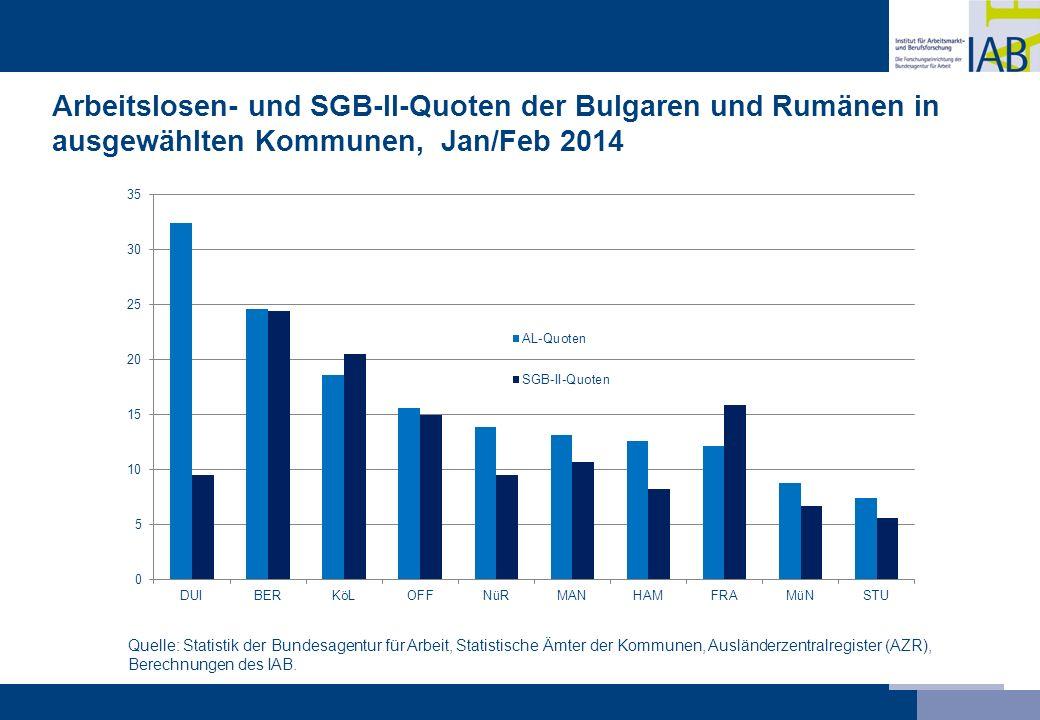 Arbeitslosen- und SGB-II-Quoten der Bulgaren und Rumänen in ausgewählten Kommunen, Jan/Feb 2014 Quelle: Statistik der Bundesagentur für Arbeit, Statis