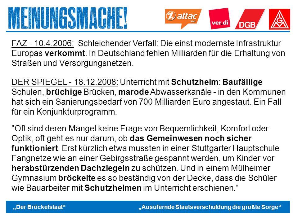 Das politische Europa FAZ - 10.4.2006: Schleichender Verfall: Die einst modernste Infrastruktur Europas verkommt.