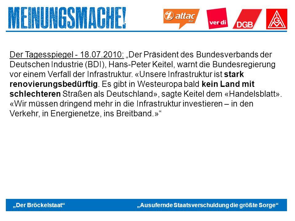 """Das politische Europa Der Tagesspiegel - 18.07.2010: """"Der Präsident des Bundesverbands der Deutschen Industrie (BDI), Hans-Peter Keitel, warnt die Bundesregierung vor einem Verfall der Infrastruktur."""