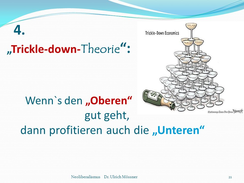 """4. """"Trickle-down- Theorie """": Wenn`s den """"Oberen"""" gut geht, dann profitieren auch die """"Unteren"""" Neoliberalismus Dr. Ulrich Mössner21"""