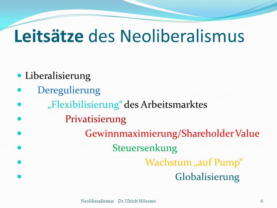 """Leitsätze des Neoliberalismus Liberalisierung Deregulierung """"Flexibilisierung"""" des Arbeitsmarktes Privatisierung Gewinnmaximierung/Shareholder Value S"""