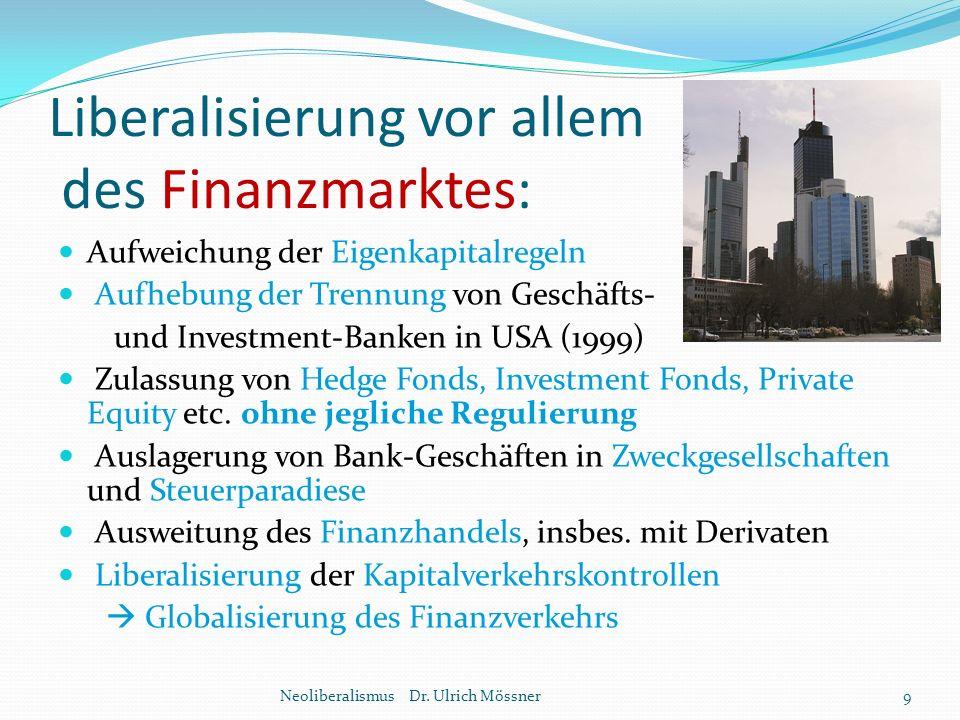 Finanz-Spekulation – stark angestiegen internat.Finanzströme ca.