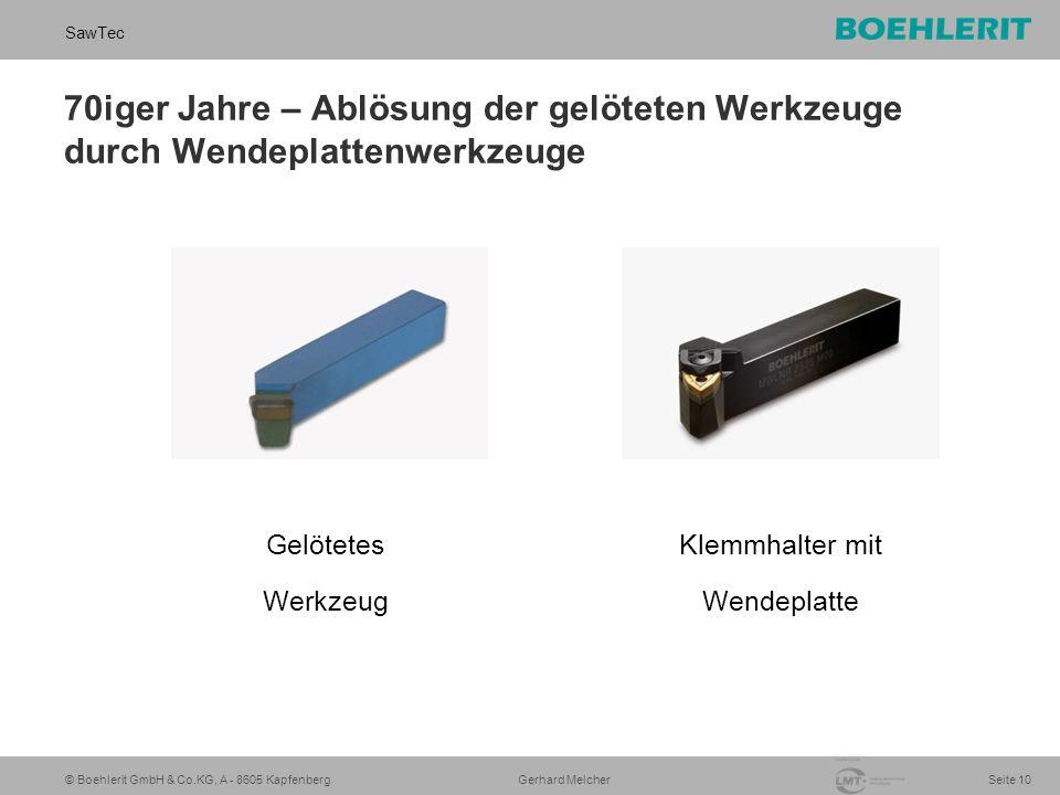 © Boehlerit GmbH & Co.KG, A - 8605 Kapfenberg SawTec Seite 10 Gerhard Melcher 70iger Jahre – Ablösung der gelöteten Werkzeuge durch Wendeplattenwerkze