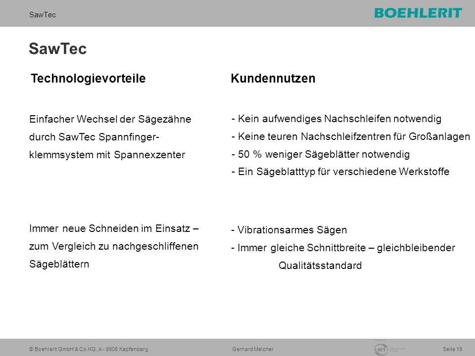 © Boehlerit GmbH & Co.KG, A - 8605 Kapfenberg SawTec Seite 19 Gerhard Melcher SawTec Einfacher Wechsel der Sägezähne durch SawTec Spannfinger- klemmsystem mit Spannexzenter Immer neue Schneiden im Einsatz – zum Vergleich zu nachgeschliffenen Sägeblättern Technologievorteile Kundennutzen - Kein aufwendiges Nachschleifen notwendig - Keine teuren Nachschleifzentren für Großanlagen - 50 % weniger Sägeblätter notwendig - Ein Sägeblatttyp für verschiedene Werkstoffe - Vibrationsarmes Sägen - Immer gleiche Schnittbreite – gleichbleibender Qualitätsstandard