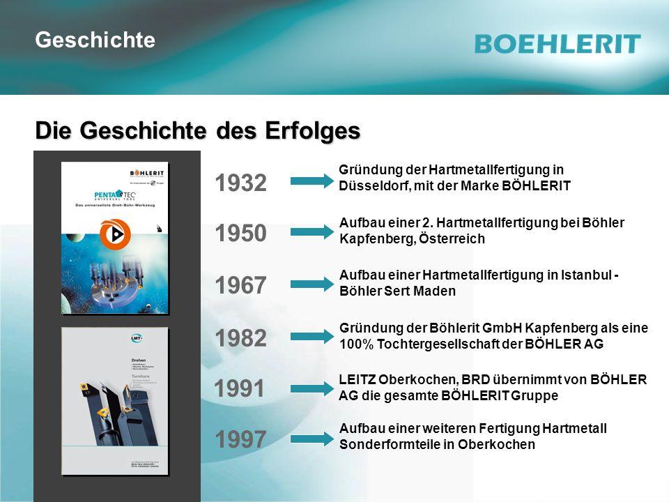 © Boehlerit GmbH & Co.KG, A - 8605 Kapfenberg SawTec Seite 4 Gerhard Melcher Gründung der Hartmetallfertigung in Düsseldorf, mit der Marke BÖHLERIT 1932 Geschichte Die Geschichte des Erfolges Aufbau einer 2.