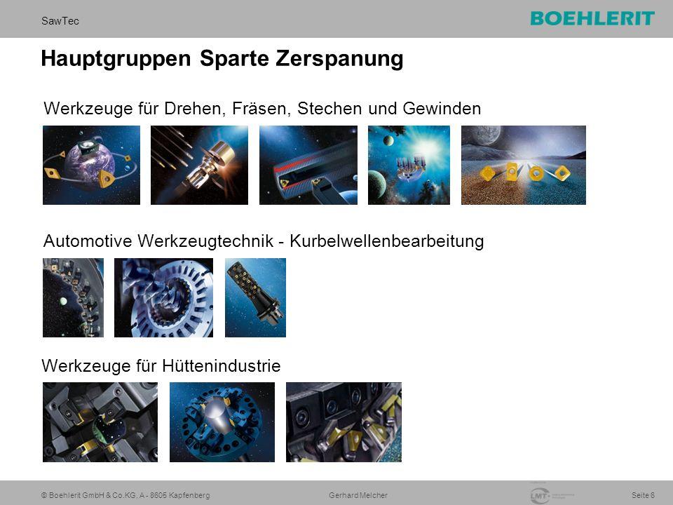 © Boehlerit GmbH & Co.KG, A - 8605 Kapfenberg SawTec Seite 6 Gerhard Melcher Werkzeuge für Drehen, Fräsen, Stechen und Gewinden Automotive Werkzeugtec