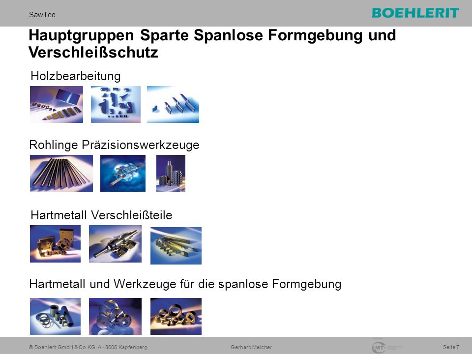 © Boehlerit GmbH & Co.KG, A - 8605 Kapfenberg SawTec Seite 7 Gerhard Melcher Holzbearbeitung Rohlinge Präzisionswerkzeuge Hartmetall Verschleißteile H