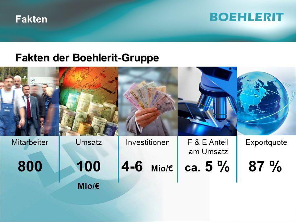 © Boehlerit GmbH & Co.KG, A - 8605 Kapfenberg SawTec Seite 8 Gerhard Melcher Fakten ca. 5 %4-6 Mio/€ Umsatz 100 Mio/€ Mitarbeiter 800 Fakten der Boehl