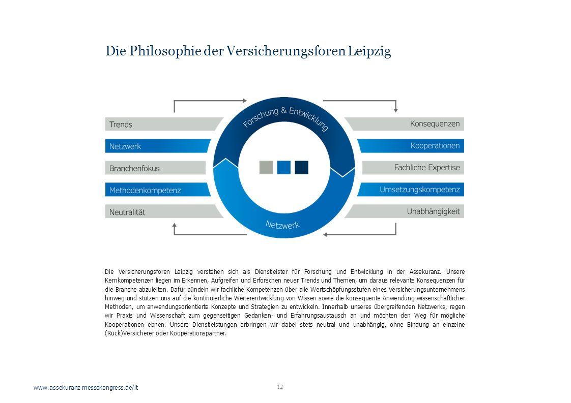 www.assekuranz-messekongress.de/it 12 Die Versicherungsforen Leipzig verstehen sich als Dienstleister für Forschung und Entwicklung in der Assekuranz.