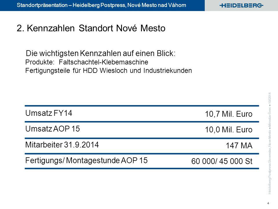 Standortpräsentation – Heidelberg Postpress, Nové Mesto nad Váhom 4 10,7 Mil.