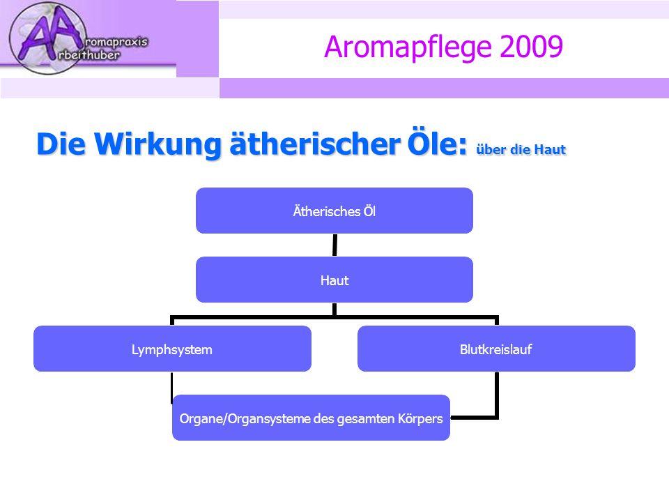 Aromapflege 2009 Die Wirkung ätherischer Öle: über die Haut Ätherisches Öl Haut LymphsystemBlutkreislauf Organe/Organsysteme des gesamten Körpers