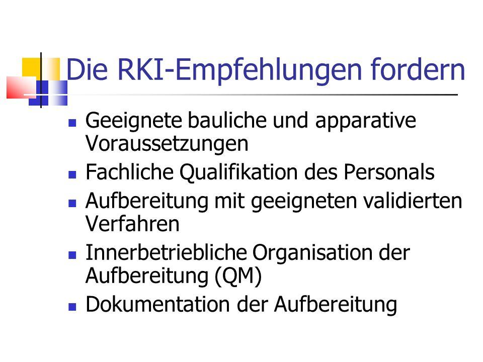 Die RKI-Empfehlungen fordern Geeignete bauliche und apparative Voraussetzungen Fachliche Qualifikation des Personals Aufbereitung mit geeigneten valid