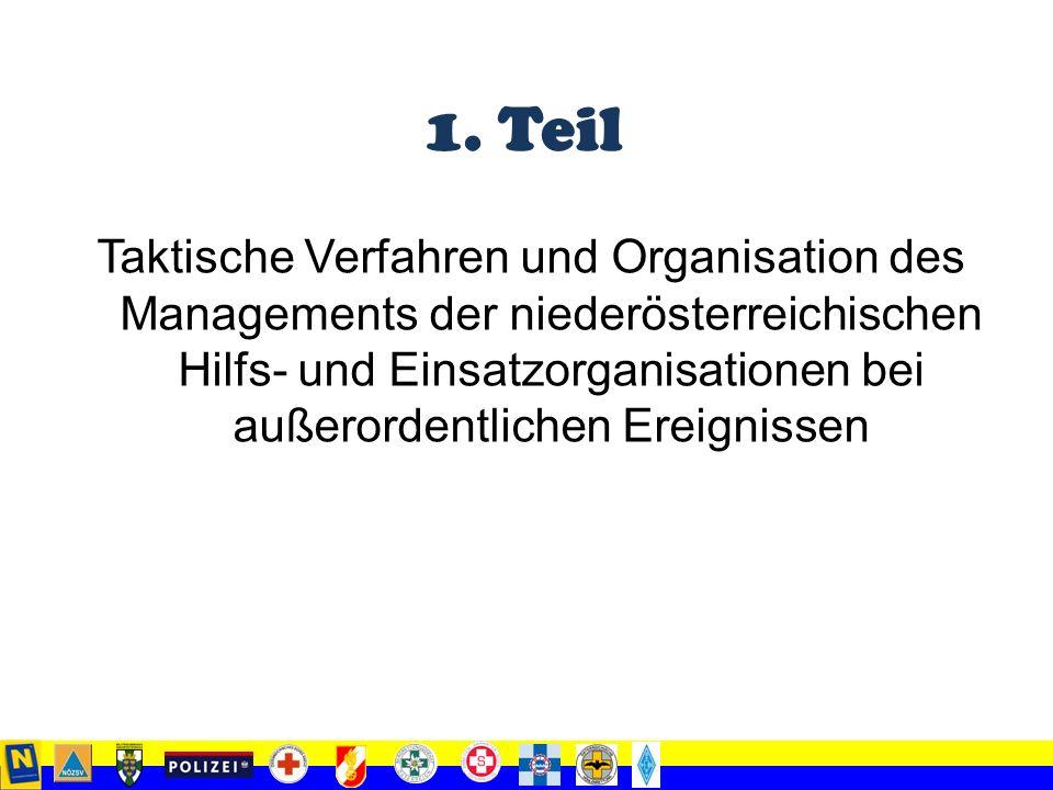 Katastrophenmanagement in Niederösterreich www.noel.gv.at Referenten: Dr.