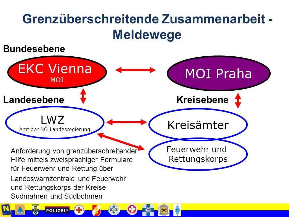 Grenzüberschreitende Zusammenarbeit Bundesebene: Vertrag zwischen der Republik Österreich und der tschechischen Republik über die gegenseitige Hilfeleistung bei Katastrophen oder schweren Unglücksfällen Abkommen zwischen der Regierung der Republik Österreich und der Regierung der Tschechischen Republik zur Regelung von Fragen gemeinsamen Interesses im Zusammenhang mit der nuklearen Sicherheit und dem Strahlenschutz Abkommen zwischen der Republik Österreich und der Tschechischen Republik zur Regelung von wasserwirtschaftlichen Fragen an den Grenzgewässern (z.