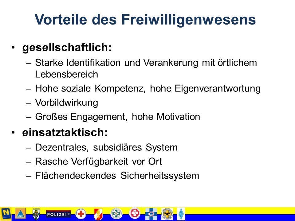3. Teil Legislative Regelung des Freiwilligen Dienstes in Niederösterreich Vorteile - Nachteile