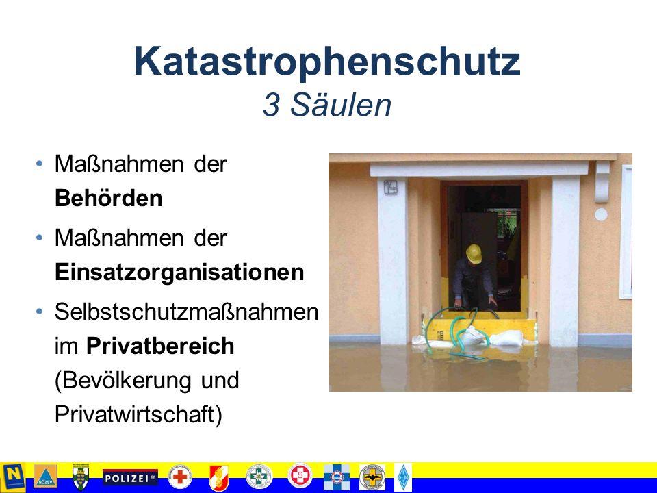 1. Teil Taktische Verfahren und Organisation des Managements der niederösterreichischen Hilfs- und Einsatzorganisationen bei außerordentlichen Ereigni