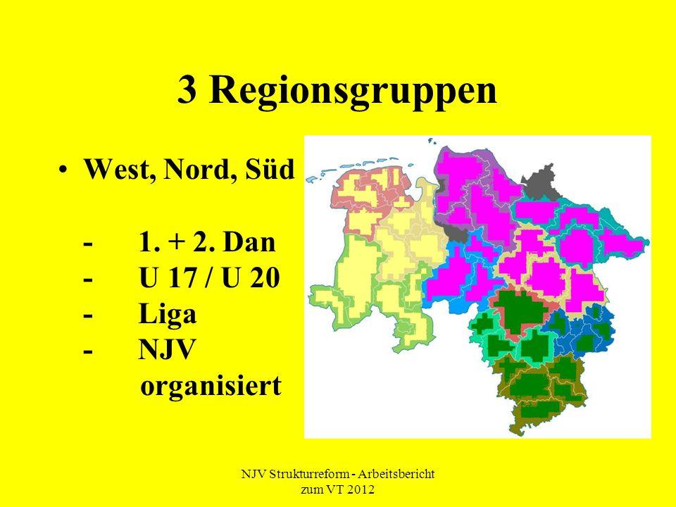 NJV Strukturreform - Arbeitsbericht zum VT 2012 3 Regionsgruppen West, Nord, Süd - 1. + 2. Dan - U 17 / U 20 - Liga - NJV organisiert