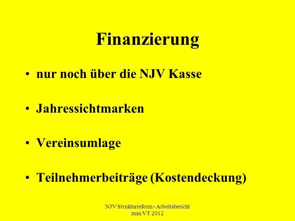 NJV Strukturreform - Arbeitsbericht zum VT 2012 Finanzierung nur noch über die NJV Kasse Jahressichtmarken Vereinsumlage Teilnehmerbeiträge (Kostendeckung)