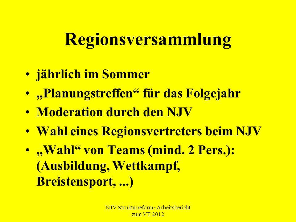 """NJV Strukturreform - Arbeitsbericht zum VT 2012 Regionsversammlung jährlich im Sommer """"Planungstreffen"""" für das Folgejahr Moderation durch den NJV Wah"""