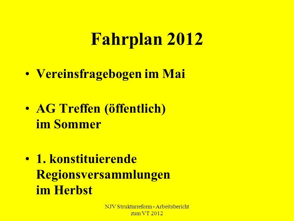 NJV Strukturreform - Arbeitsbericht zum VT 2012 Fahrplan 2012 Vereinsfragebogen im Mai AG Treffen (öffentlich) im Sommer 1. konstituierende Regionsver