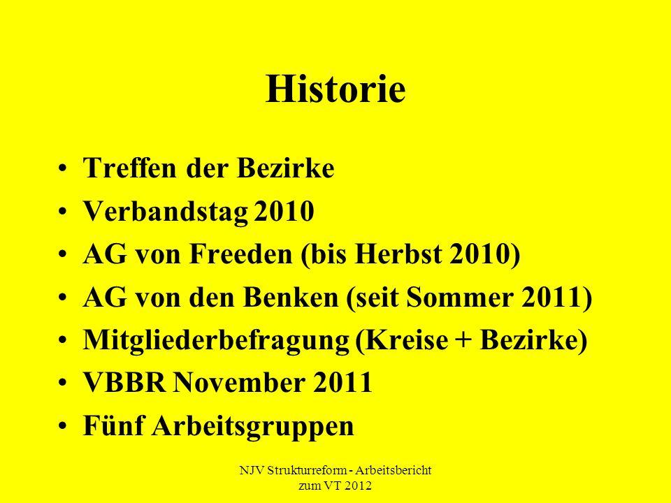 NJV Strukturreform - Arbeitsbericht zum VT 2012 Historie Treffen der Bezirke Verbandstag 2010 AG von Freeden (bis Herbst 2010) AG von den Benken (seit