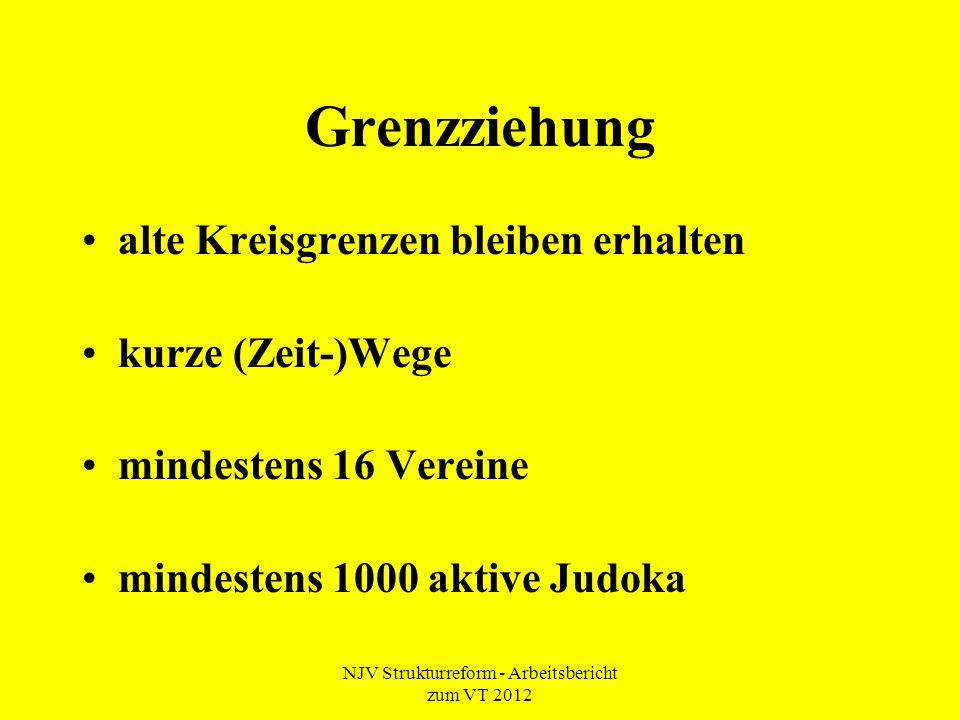NJV Strukturreform - Arbeitsbericht zum VT 2012 Grenzziehung alte Kreisgrenzen bleiben erhalten kurze (Zeit-)Wege mindestens 16 Vereine mindestens 1000 aktive Judoka
