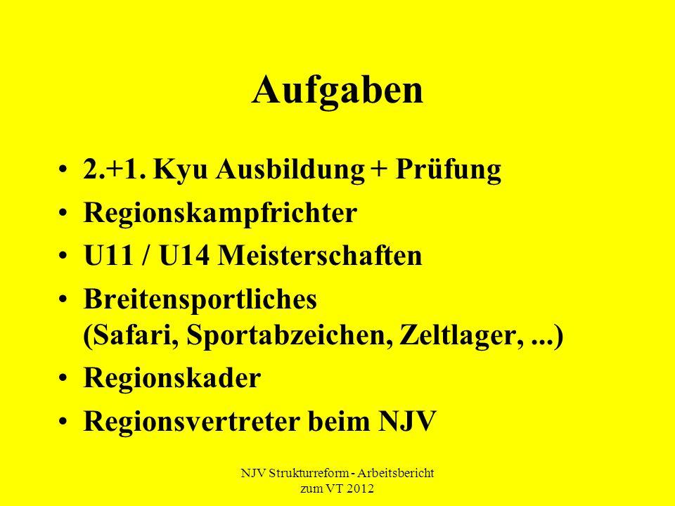NJV Strukturreform - Arbeitsbericht zum VT 2012 Aufgaben 2.+1. Kyu Ausbildung + Prüfung Regionskampfrichter U11 / U14 Meisterschaften Breitensportlich